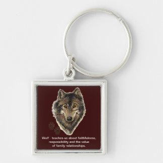 Tótem del lobo, guía animal inspirada llavero cuadrado plateado