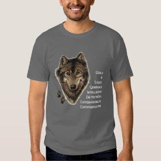 Tótem del lobo, símbolo inspirado de la guía polera