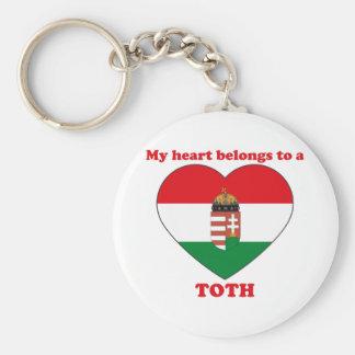 Toth Basic Round Button Keychain