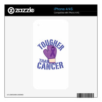 Tougher Than Cancer Skins For The iPhone 4S