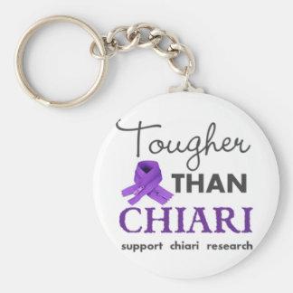 Tougher than Chiari Basic Round Button Keychain
