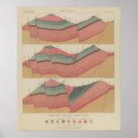 Tourtelotte Park Mining District Sheet 2 Print