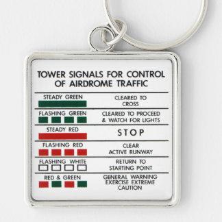 Tower Signals Keychain