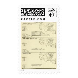 Trabajos de acero y fraguas timbre postal