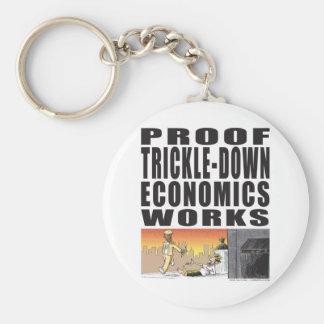Trabajos de goteo de la economía de la prueba llavero redondo tipo pin