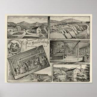 Trabajos de Scythestone, Pike que fabrica el Co Póster