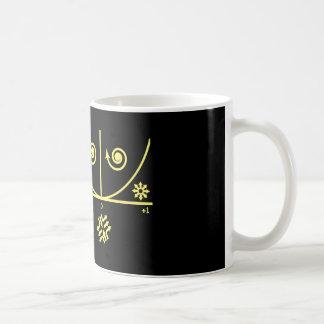 Trace Determinant Plane Coffee Mug