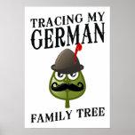 Tracing My German Family Tree Print