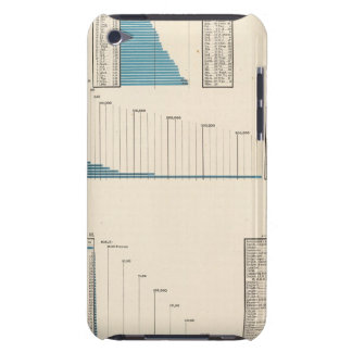 Trade, transportation barely there iPod case