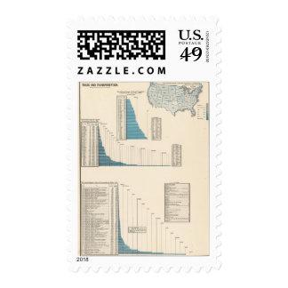Trade, transportation stamps