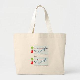 Trading graph jumbo tote bag