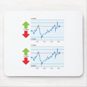 Forex tap pad indicator