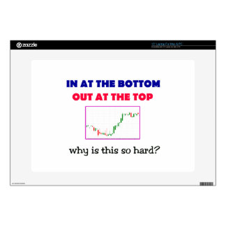 """Trading - Why So Hard? 15"""" Laptop Decals"""