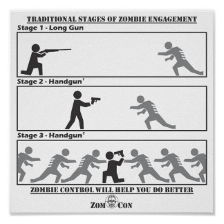 Traditional Stages of Zombie Engagement Poster