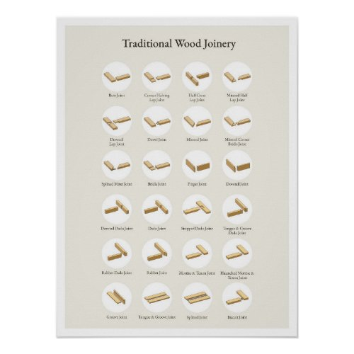 Traditional Wood Joinery Poster