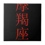 Traducción del chino de la muestra del zodiaco del teja cerámica