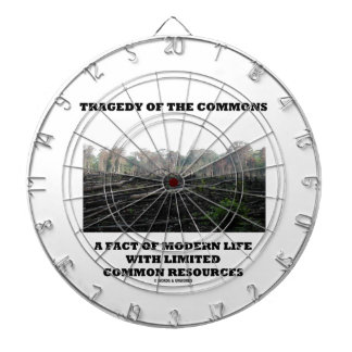 Tragedy Of The Commons A Fact Of Modern Life Dartboard