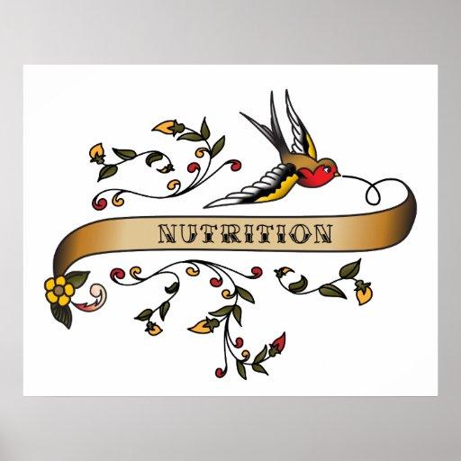 Trago y voluta con la nutrición posters
