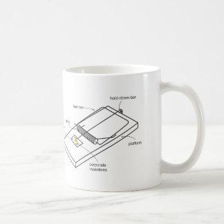 trampa del ratón taza de café