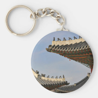 Tranquil rooftops keychain