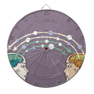 Transfer of information between minds dart board