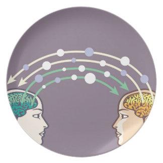 Transfer of information between minds dinner plate