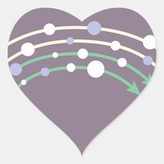 Transfer of information between minds heart sticker