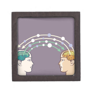 Transfer of information between minds jewelry box