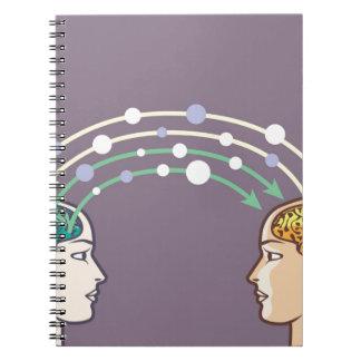 Transfer of information between minds notebook
