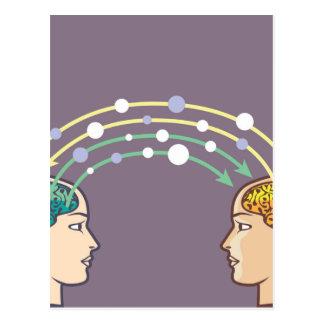Transfer of information between minds postcard