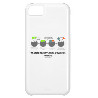 Transformational Process Inside Induced-Fit Model iPhone 5C Cover