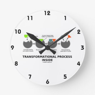 Transformational Process Inside Induced-Fit Model Round Wallclock