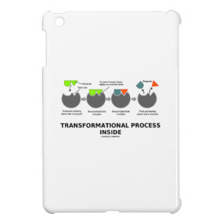 Transformational Process Inside Induced-Fit Model iPad Mini Cases