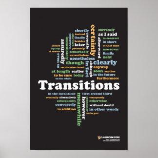 """Transiciones de la escritura 13"""" x 19"""" poster de"""