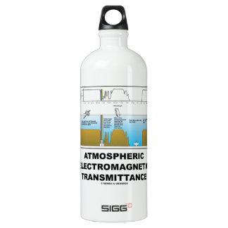 Transmitencia electromágnetica atmosférica