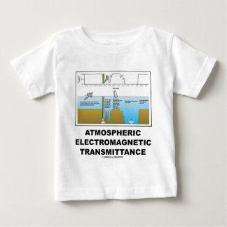 Transmitencia electromágnetica atmosférica playera de bebé