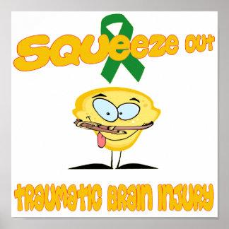 Traumatic Brain Injury Posters