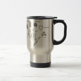 Travel Mug, TSCA Herbal Clinic Elaine Travel Mug