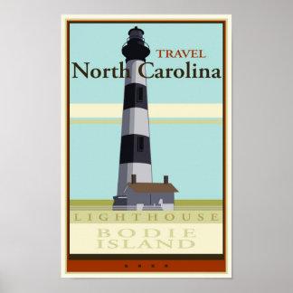 Travel North Carolina Poster