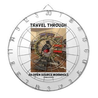 Travel Through An Open Source Wormhole (Duke) Dartboard