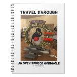 Travel Through An Open Source Wormhole (Duke) Note Books