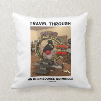 Travel Through An Open Source Wormhole Time Travel Throw Pillow