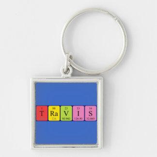 Travis periodic table name keyring