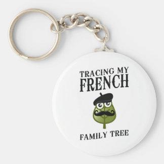 Trazado de mi árbol de familia francés llavero redondo tipo pin