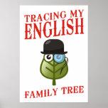 Trazado de mi árbol de familia inglés posters