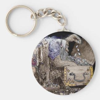 Treasure Chest Troll Keychains