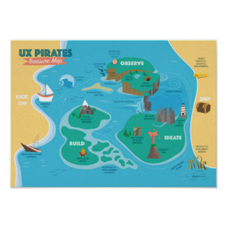 Treasure Map for UX Pirates Poster