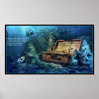 Treasure Map of Kauai, Hawaii Poster