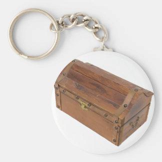 TreasureChest100309 Keychain