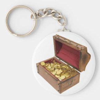TreasureChestGold100309 Llavero Redondo Tipo Pin